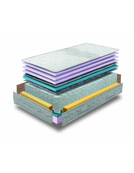 Detalle del corte técnico del colchón Play V6 de Sonpura
