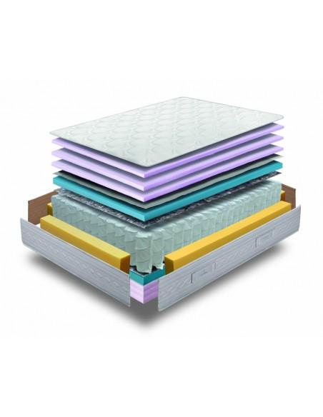 Detalle del corte técnico del colchón Prisma V4 de Sonpura